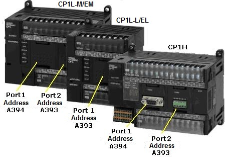 Myomron Europe Services Amp Support