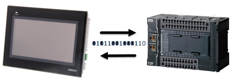 omron fiber optic sensor manual