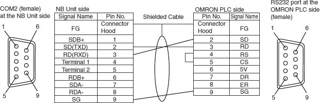 NB 20 myomron europe services & support omron plc programming cable wiring diagram at edmiracle.co